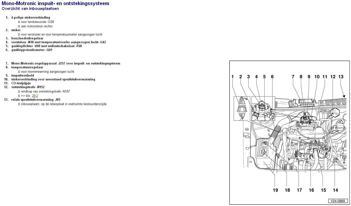welke sensoren zitten er op de monopoint 1 8 8v