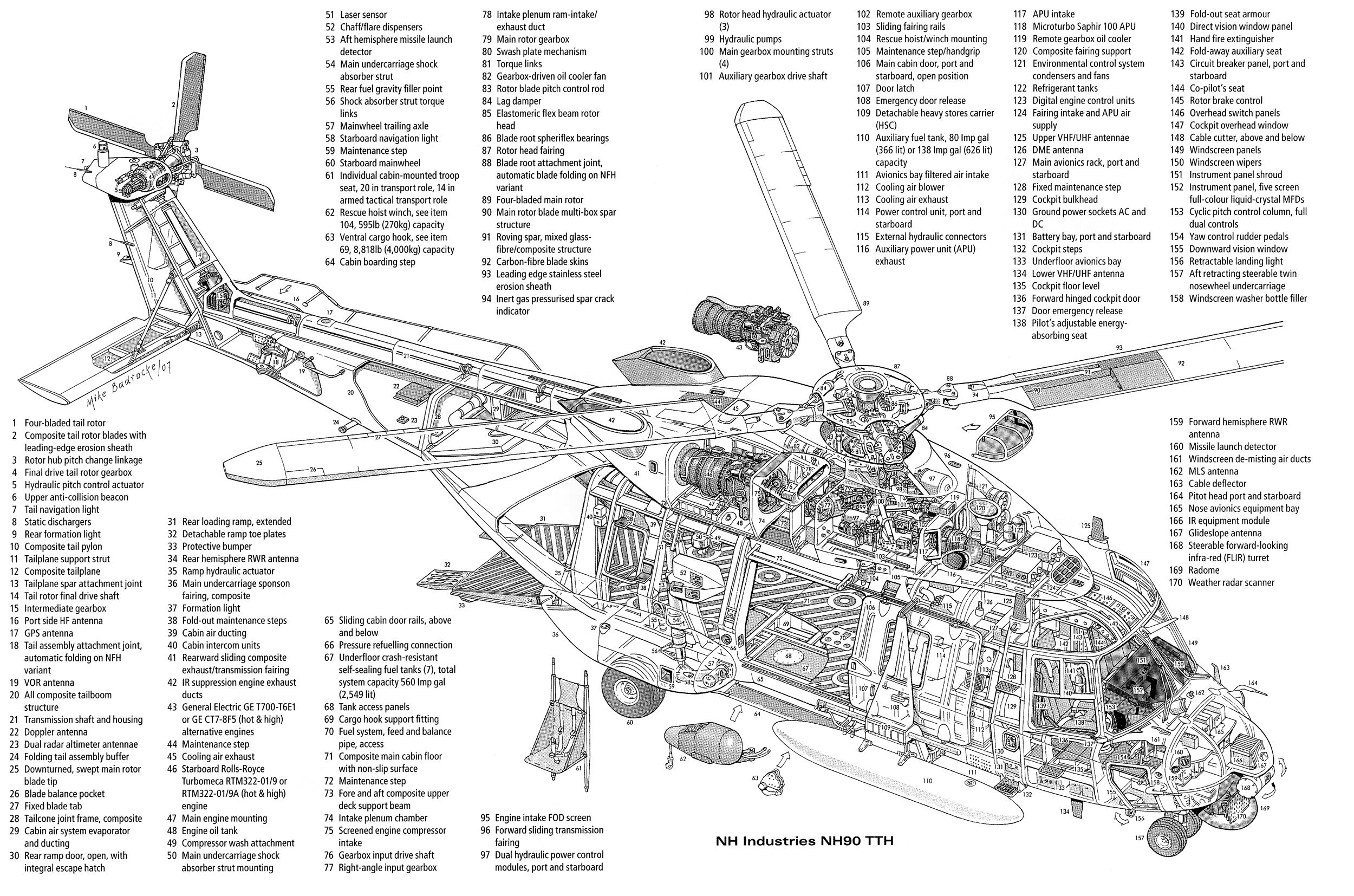 Human Eye Socket Diagram as well Carb mikuni VM18 carb exploded view parts additionally Dolphin Skeleton also Showthread in addition Tfg Patriot Bait Boat Electronics Mkii. on eagle parts diagram